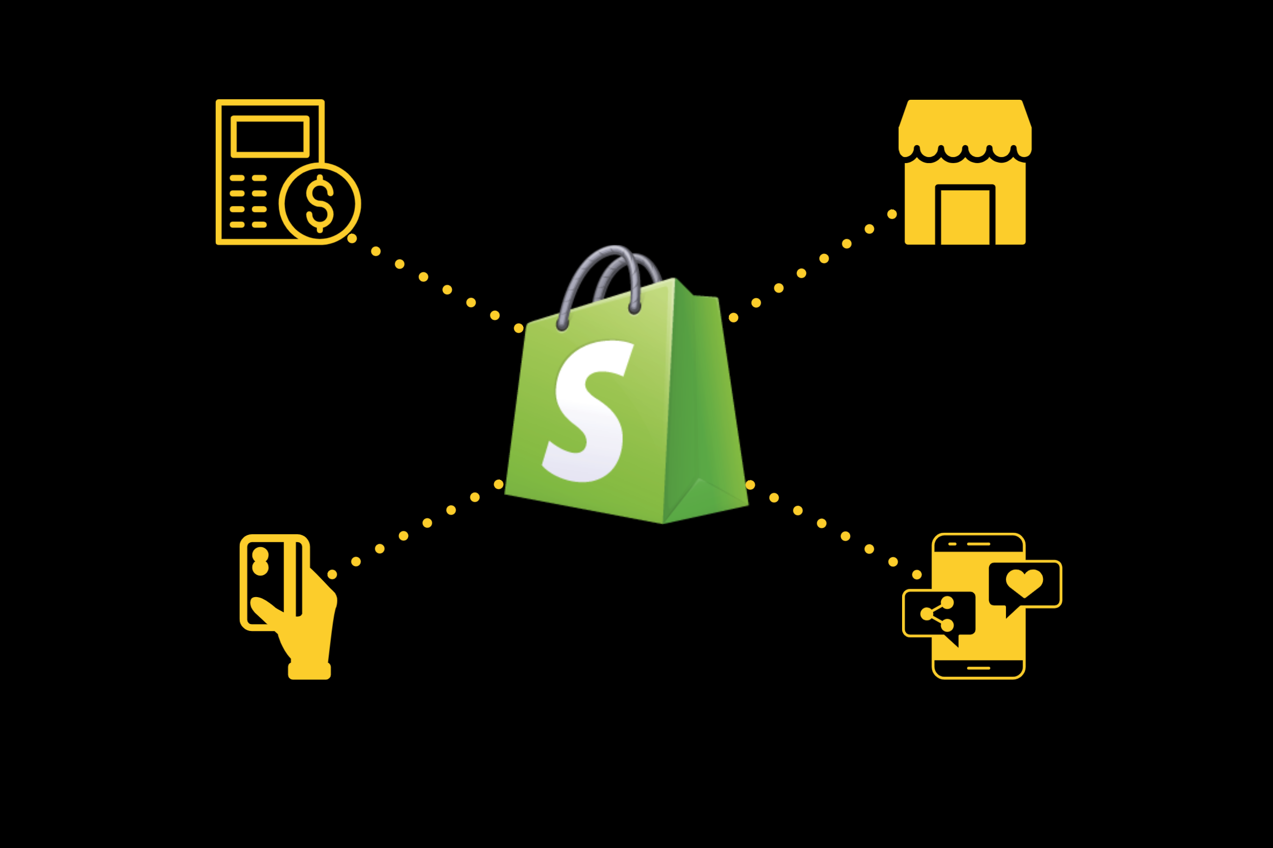 Facebook, QuickBooks, and More: What Does Shopify Integrate With?